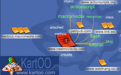 KARTOO.COM, I JUST LOVE IT